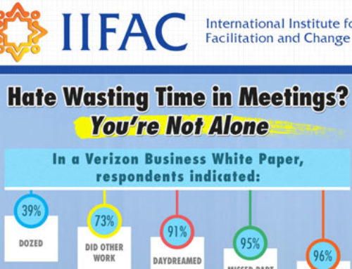 Wasted Time in Meetings